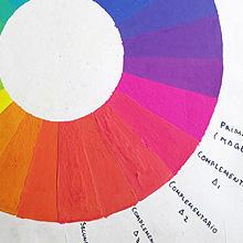 Principios básicos del color